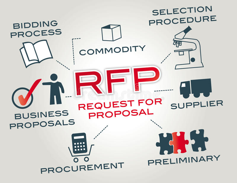 Request for Proposals for Economic Development Services